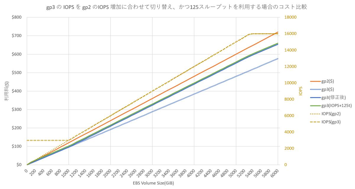 f:id:swx-satake:20201202195915p:plain