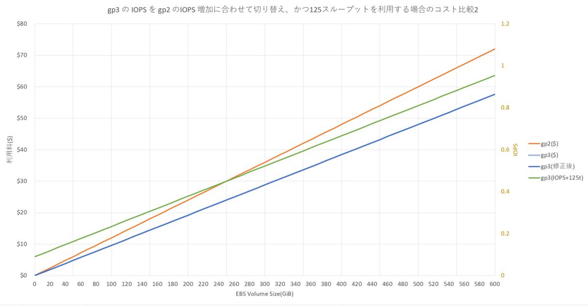 f:id:swx-satake:20201202195927p:plain