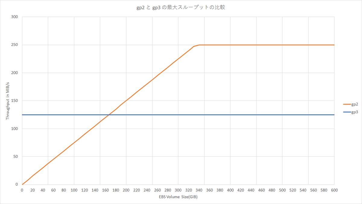 f:id:swx-satake:20201216105144p:plain