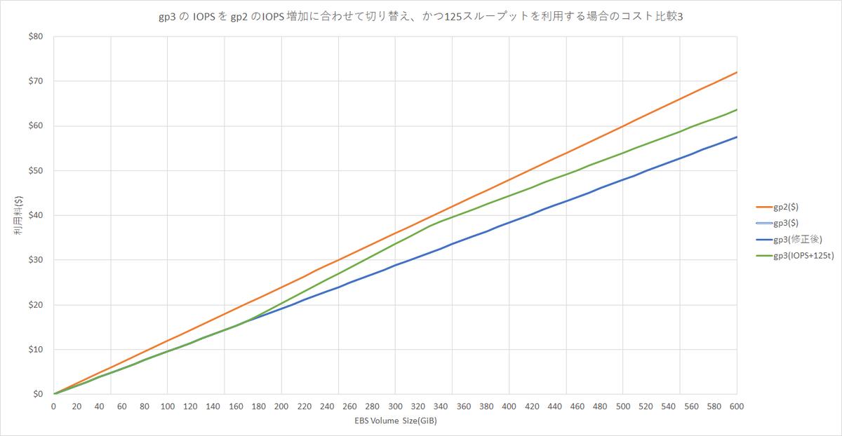 f:id:swx-satake:20201216111520p:plain