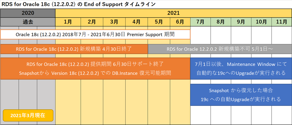 f:id:swx-satake:20210330165039p:plain