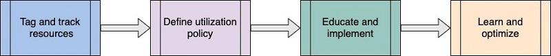 f:id:swx-satake:20210615192629j:plain