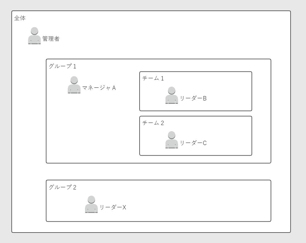 f:id:swx-shinsaka:20201022173615p:plain