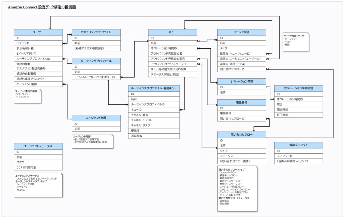 f:id:swx-shinsaka:20210702115558p:plain