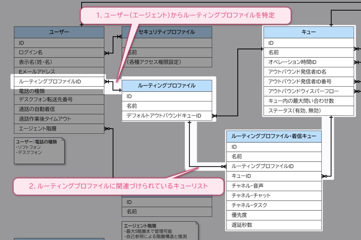 f:id:swx-shinsaka:20210702121454p:plain