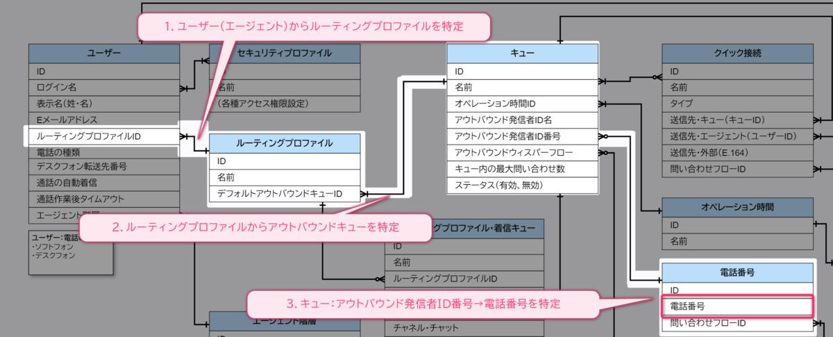 f:id:swx-shinsaka:20210702121848p:plain