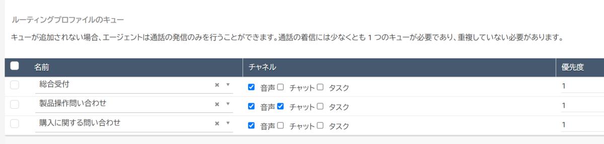 f:id:swx-shinsaka:20210702122632p:plain