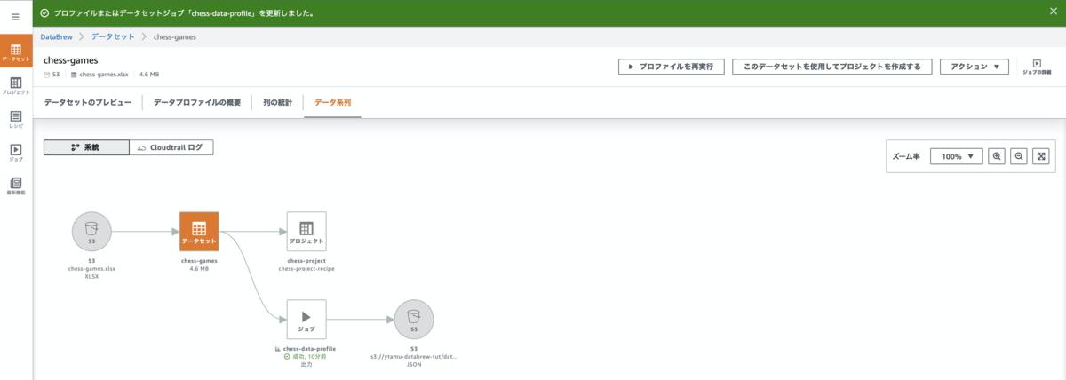 f:id:swx-tamura:20210209094143p:plain