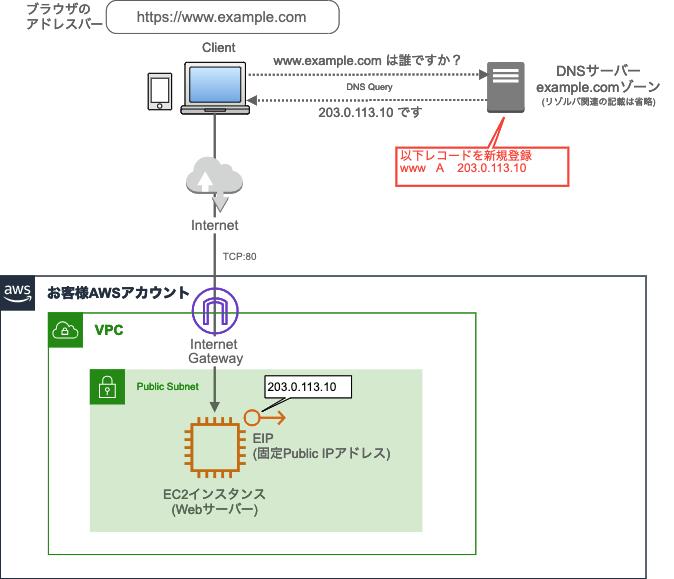 f:id:swx-tamura:20210716115025p:plain