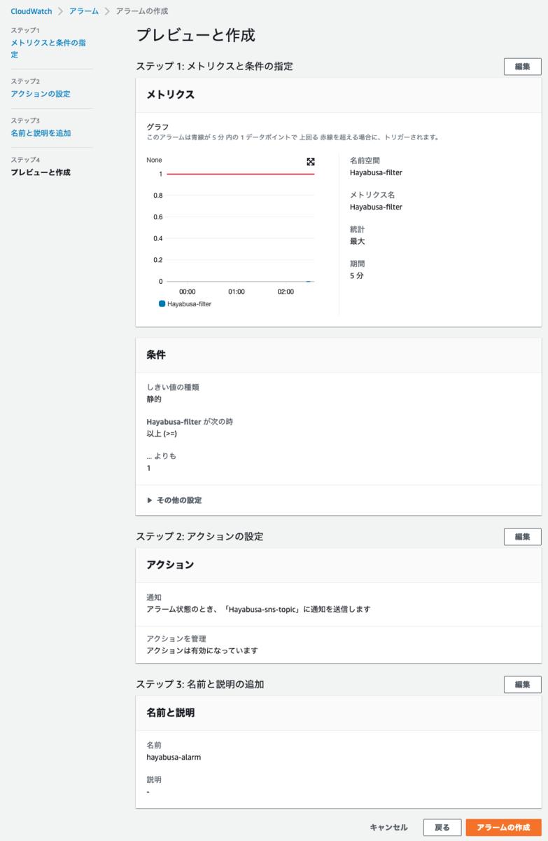 f:id:swx-tamura:20211004113912p:plain