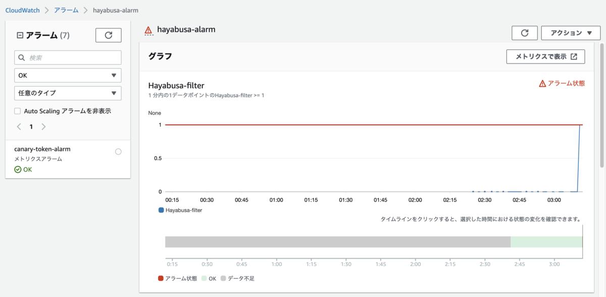 f:id:swx-tamura:20211004121321p:plain