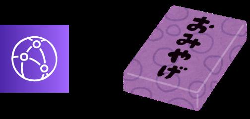 f:id:swx-tomoe-furukawa:20200819175952p:plain
