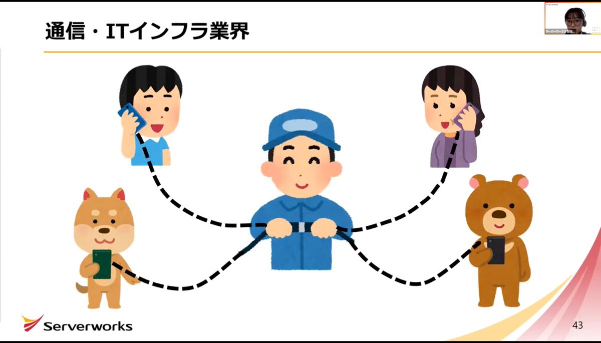 f:id:swx-tomoe-furukawa:20201224144425p:plain