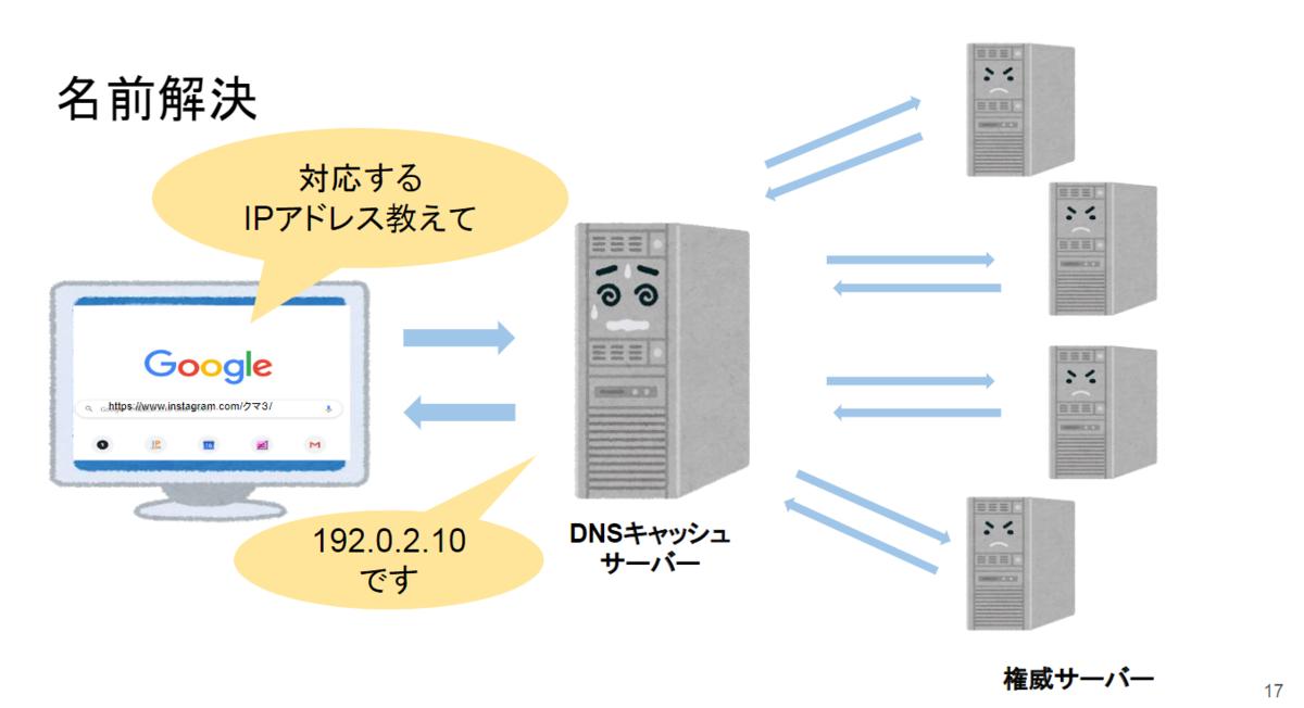 f:id:swx-tomoe-furukawa:20201225155831p:plain