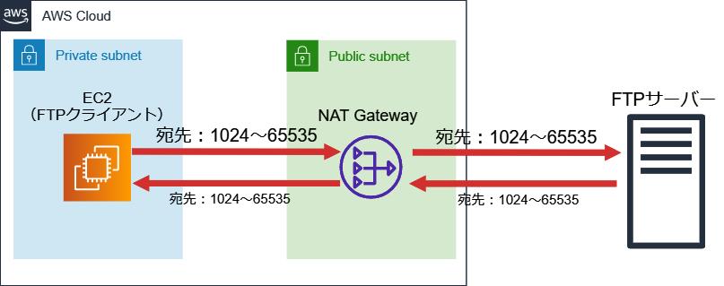 f:id:swx-tomoe-furukawa:20210929152348p:plain
