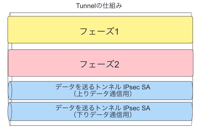 f:id:swx-yamasaki:20210515123733p:plain