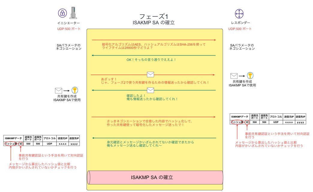 f:id:swx-yamasaki:20210515132714p:plain
