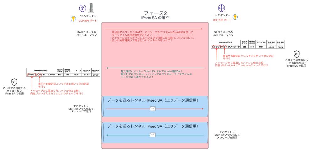 f:id:swx-yamasaki:20210515132750p:plain