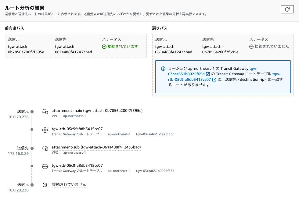 f:id:swx-yamasaki:20210516155247p:plain