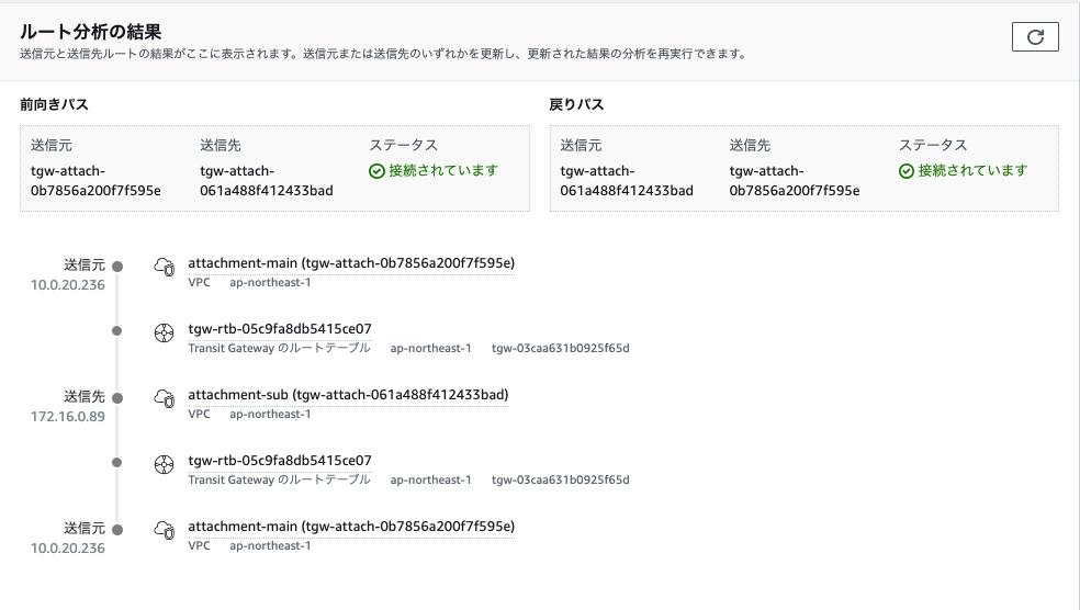 f:id:swx-yamasaki:20210516160844p:plain