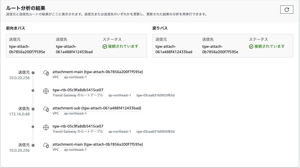f:id:swx-yamasaki:20210516162519p:plain
