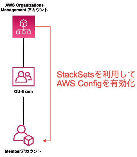 f:id:swx-yamasaki:20210803203139p:plain