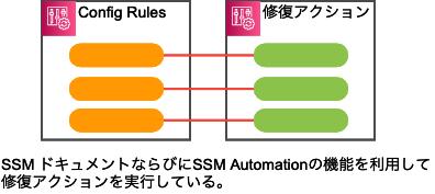f:id:swx-yamasaki:20210809121225p:plain