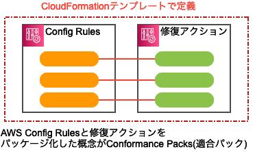 f:id:swx-yamasaki:20210809174204p:plain