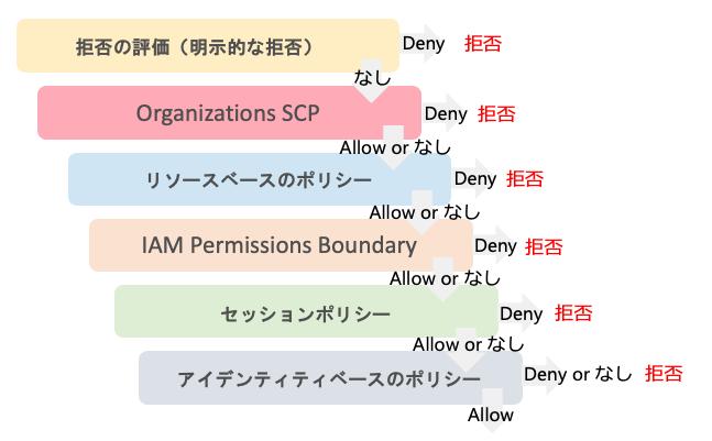 f:id:swx-yamasaki:20210902152519p:plain