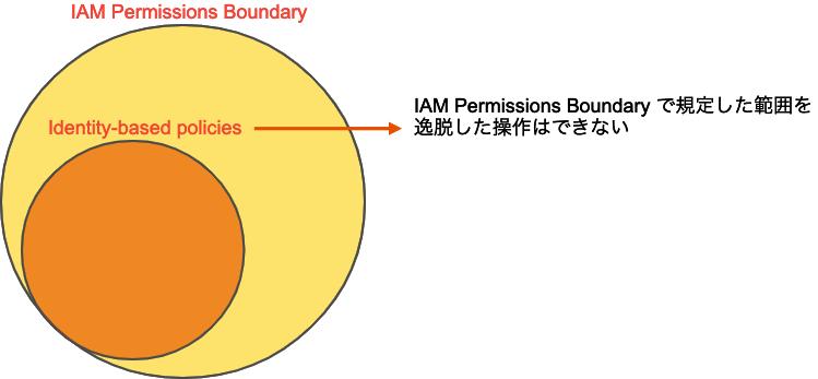 f:id:swx-yamasaki:20210903181902p:plain