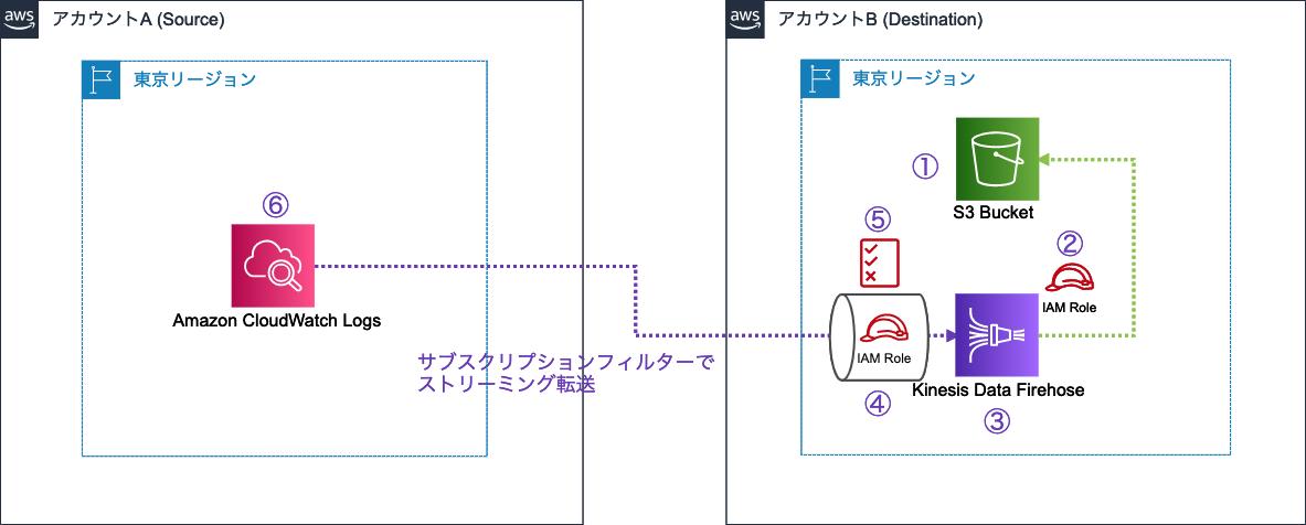 f:id:swx-yamasaki:20211004205929p:plain
