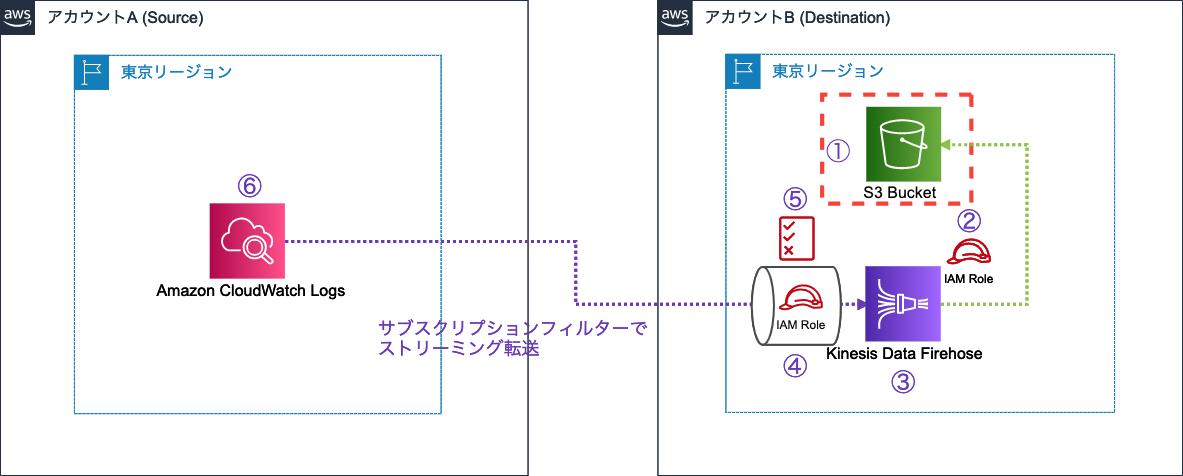 f:id:swx-yamasaki:20211004210451p:plain