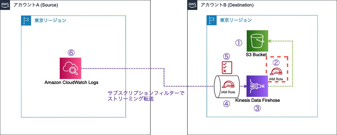 f:id:swx-yamasaki:20211004210547p:plain