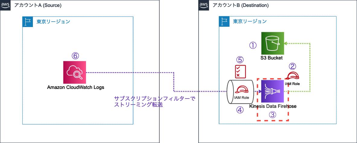 f:id:swx-yamasaki:20211004211319p:plain
