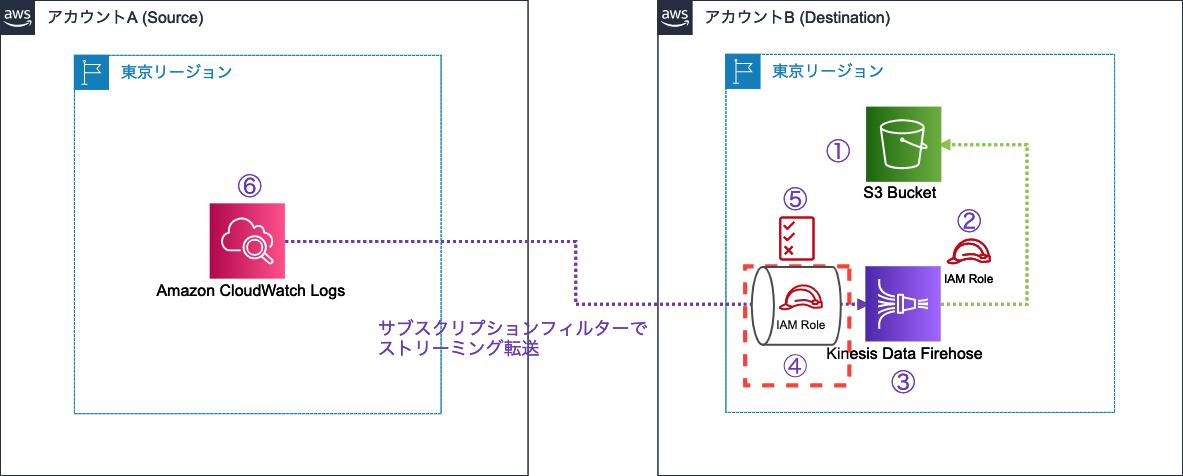 f:id:swx-yamasaki:20211004212414p:plain