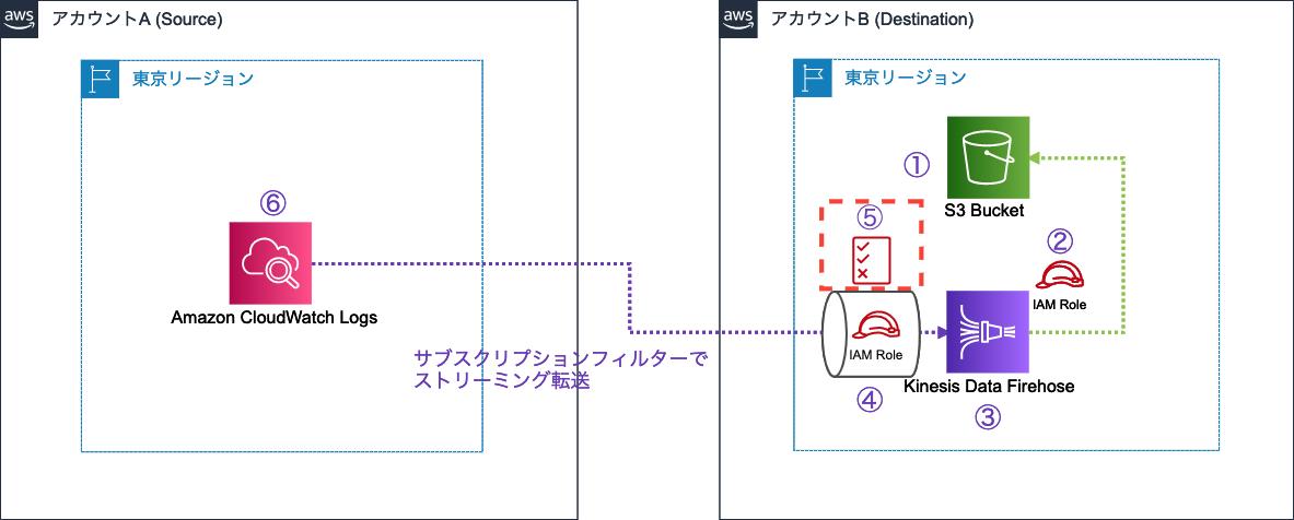 f:id:swx-yamasaki:20211004214751p:plain