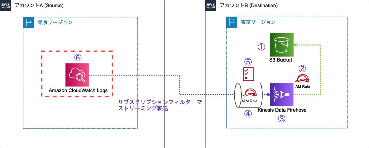 f:id:swx-yamasaki:20211004215216p:plain
