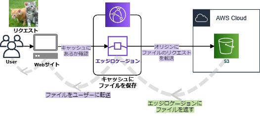 f:id:swx-yuki-kato:20210204001715p:plain