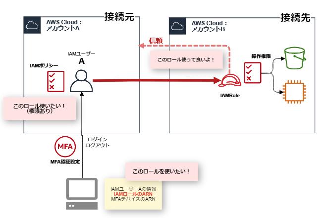 f:id:swx-yuki-kato:20210312093128p:plain