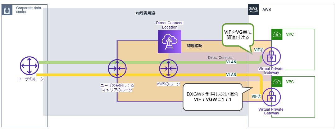 f:id:swx-yuki-kato:20210402001446p:plain