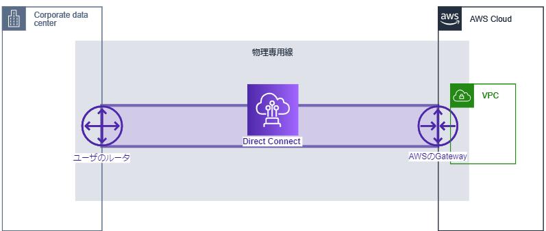 f:id:swx-yuki-kato:20210402134516p:plain