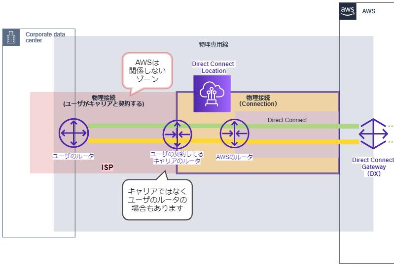 f:id:swx-yuki-kato:20210402134749p:plain