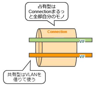 f:id:swx-yuki-kato:20210402134820p:plain