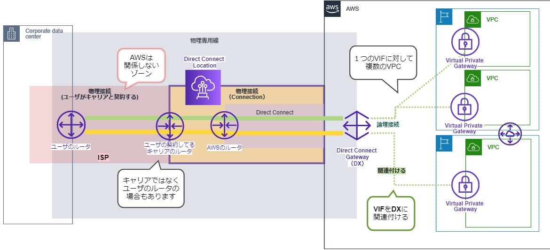 f:id:swx-yuki-kato:20210402135001p:plain
