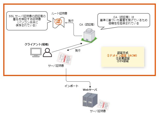 f:id:swx-yuki-kato:20210613220033p:plain