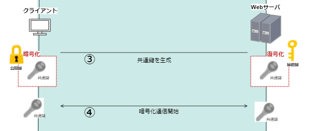 f:id:swx-yuki-kato:20210628080754p:plain