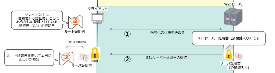 f:id:swx-yuki-kato:20210628084139p:plain