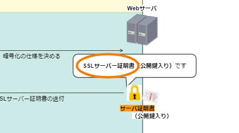 f:id:swx-yuki-kato:20210628084331p:plain