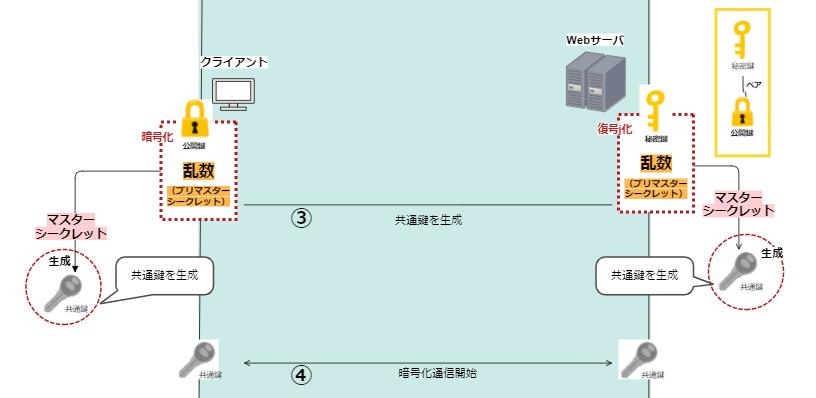 f:id:swx-yuki-kato:20210628101318p:plain