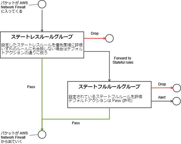 f:id:swx-yuma-sugimura:20201122103659p:plain